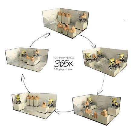 repozitionare cuburi modulare stand
