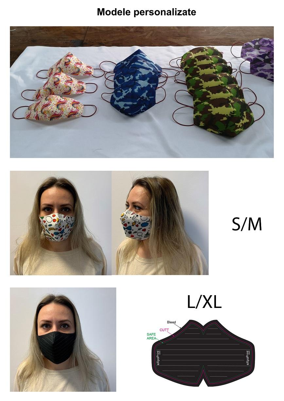 Masca protectie gura fara nas refolosibila