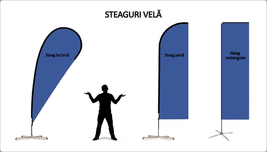 Steaguri Personalizate de tip VELA, cu mesaj publicitar